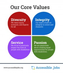 Core values_779.jpg
