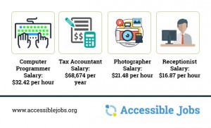 Jobs for people with disabilities_651.jpg